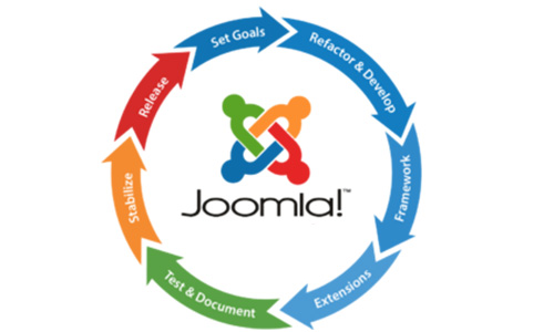 joomla-development-process-website