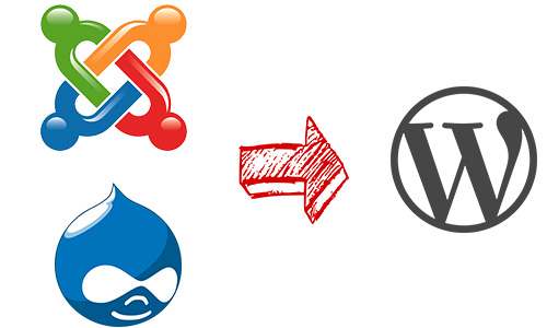 joomla-drouple-to-wordpress-migration
